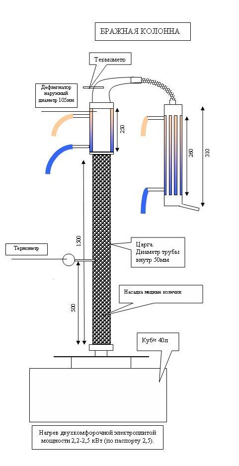 Изготовить бражную колонну для самогонного аппарата своими руками