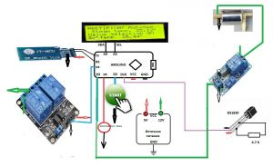 Study Of Arduino For Irrigation Based Control Using